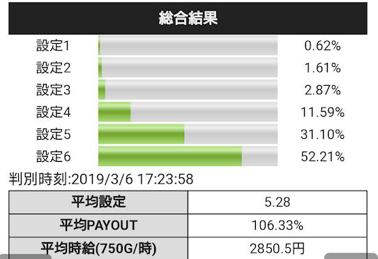 f:id:shimakazu1326:20190309232944p:plain