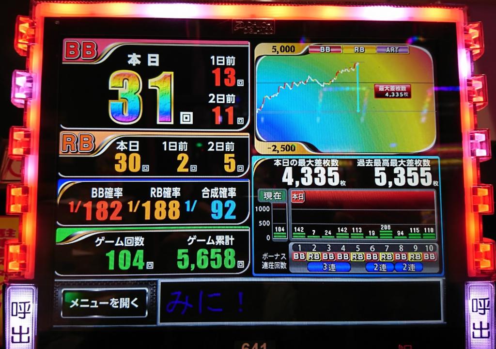 f:id:shimakazu1326:20190309233714p:plain