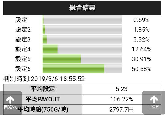 f:id:shimakazu1326:20190310000115p:plain