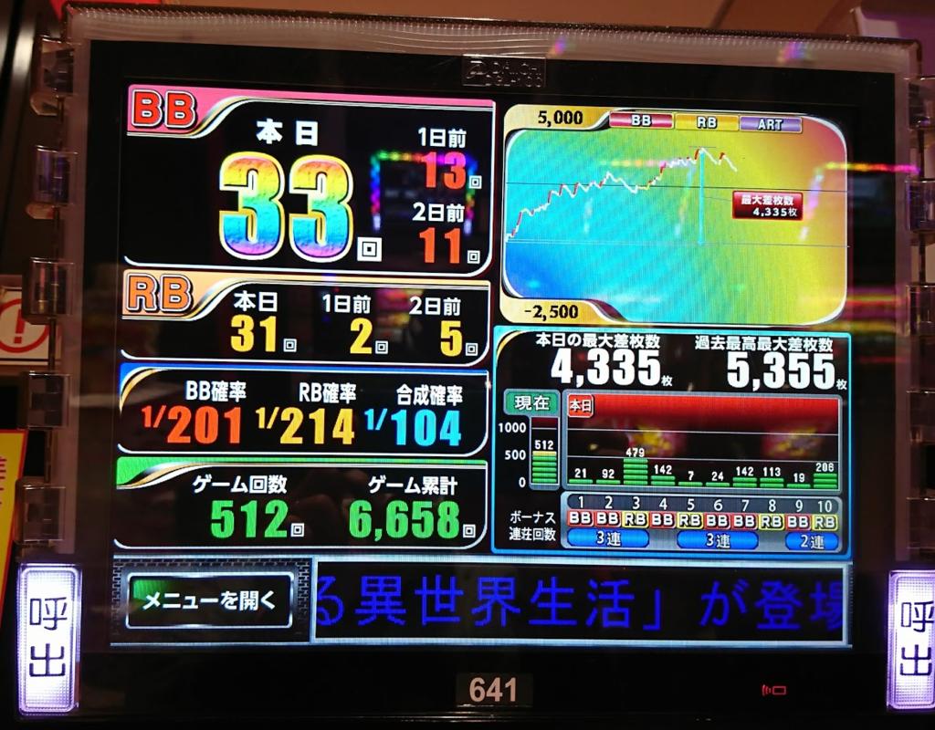 f:id:shimakazu1326:20190310000342p:plain