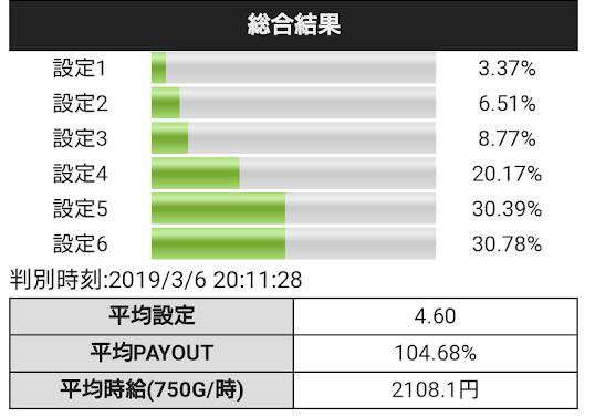 f:id:shimakazu1326:20190310000802p:plain