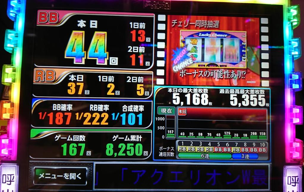 f:id:shimakazu1326:20190310014136p:plain