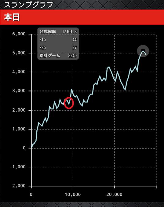 f:id:shimakazu1326:20190310015043p:plain