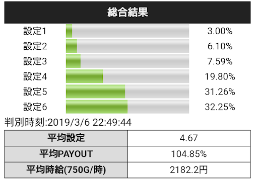 f:id:shimakazu1326:20190310015747p:plain