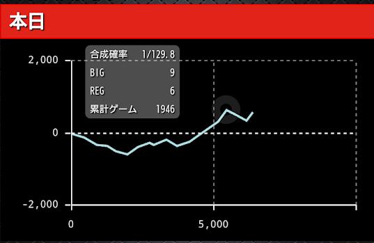f:id:shimakazu1326:20190310082500p:plain