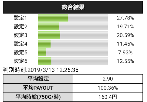 f:id:shimakazu1326:20190315002710p:plain