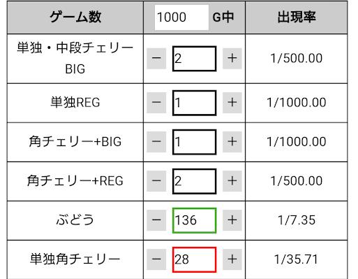 f:id:shimakazu1326:20190315085454p:plain