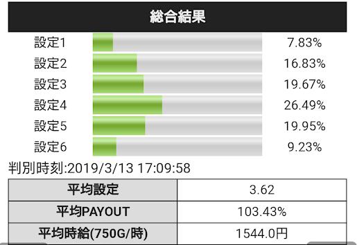 f:id:shimakazu1326:20190315085548p:plain
