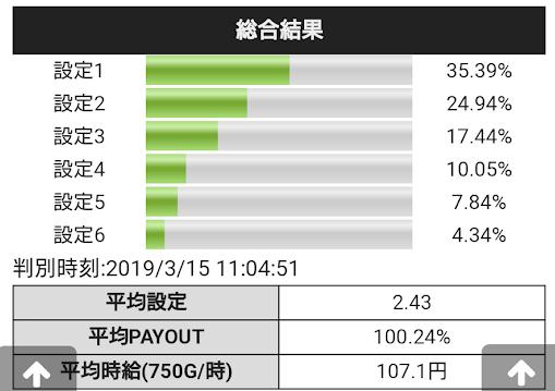 f:id:shimakazu1326:20190316225444p:plain