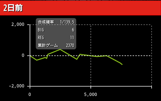 f:id:shimakazu1326:20190316232435p:plain