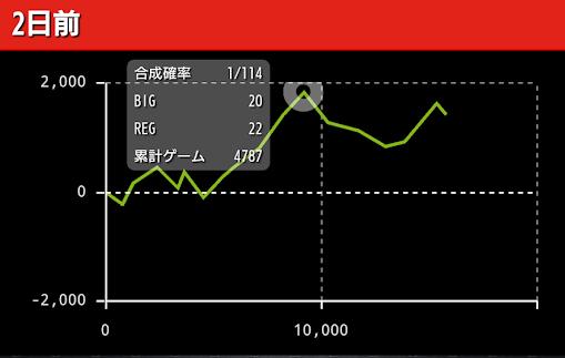 f:id:shimakazu1326:20190316232523p:plain