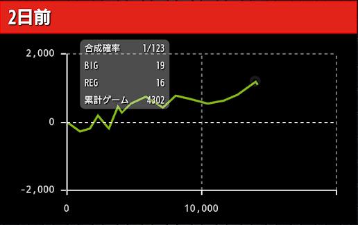 f:id:shimakazu1326:20190316232613p:plain