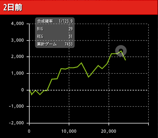 f:id:shimakazu1326:20190316232804p:plain