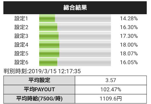 f:id:shimakazu1326:20190317212649p:plain