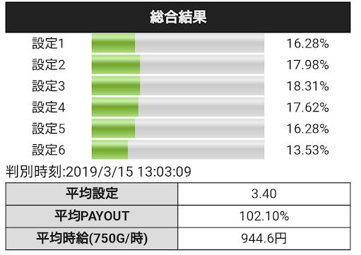 f:id:shimakazu1326:20190317224154p:plain