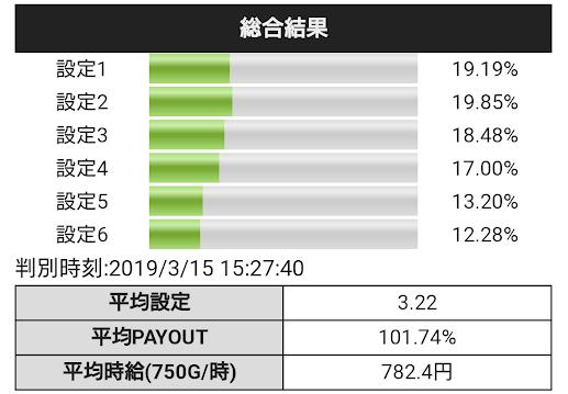 f:id:shimakazu1326:20190317232156p:plain