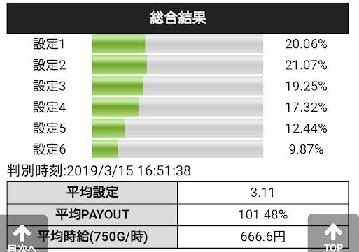 f:id:shimakazu1326:20190318010223p:plain