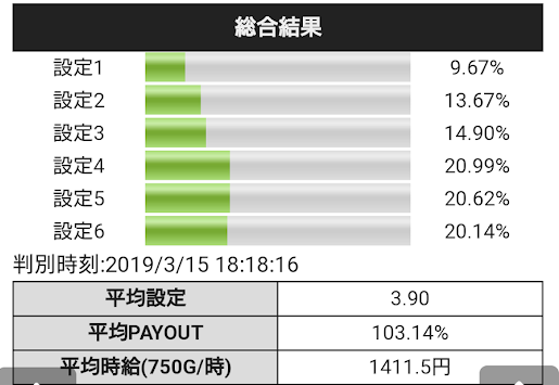 f:id:shimakazu1326:20190318010917p:plain