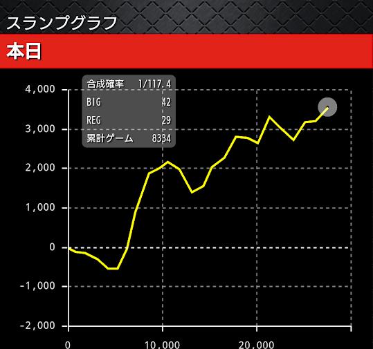 f:id:shimakazu1326:20190318234439p:plain