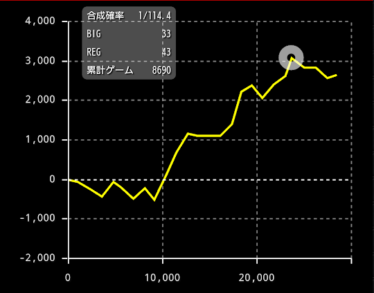 f:id:shimakazu1326:20190319001638p:plain