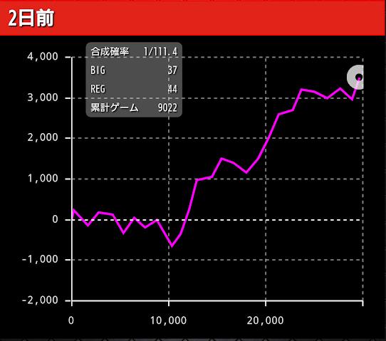 f:id:shimakazu1326:20190320091951p:plain