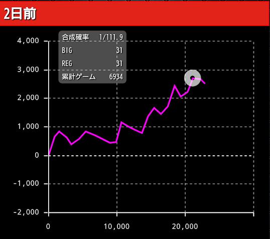 f:id:shimakazu1326:20190320092033p:plain