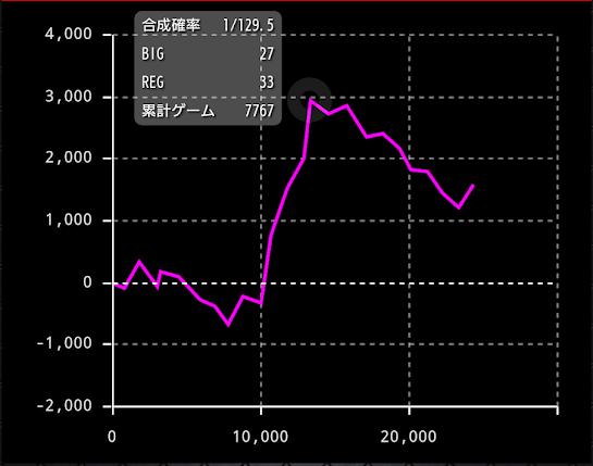 f:id:shimakazu1326:20190320092144p:plain