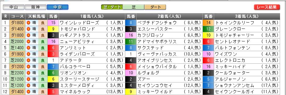 f:id:shimakazu1326:20190325080533p:plain