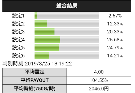 f:id:shimakazu1326:20190327011418p:plain