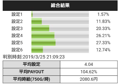 f:id:shimakazu1326:20190327021443p:plain
