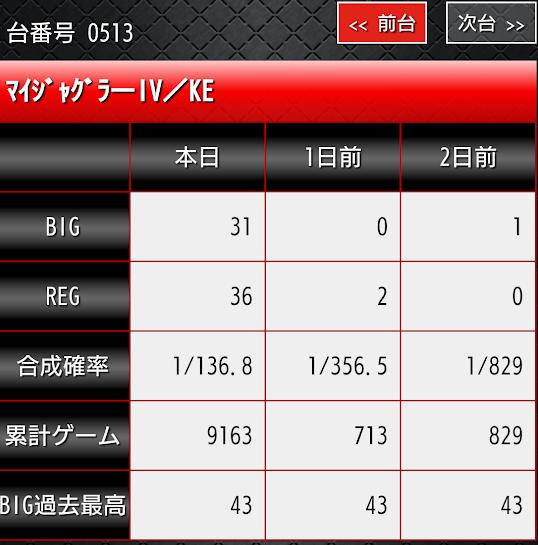 f:id:shimakazu1326:20190327111213p:plain