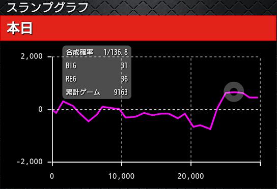 f:id:shimakazu1326:20190327111331p:plain