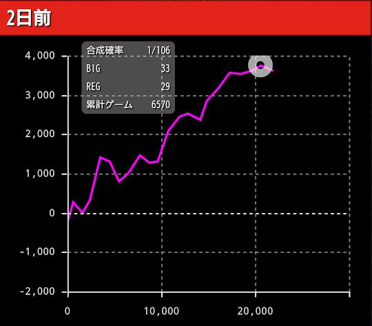 f:id:shimakazu1326:20190327113534p:plain