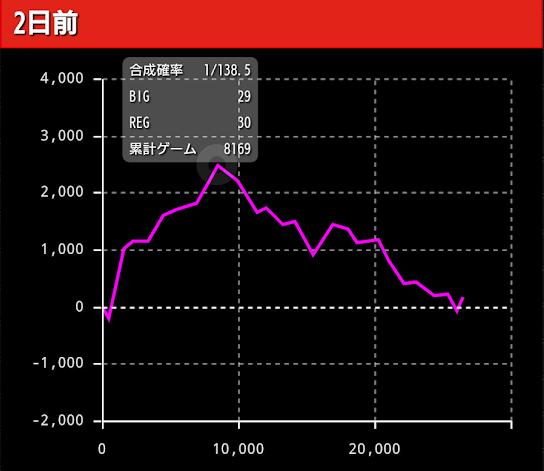 f:id:shimakazu1326:20190327113841p:plain