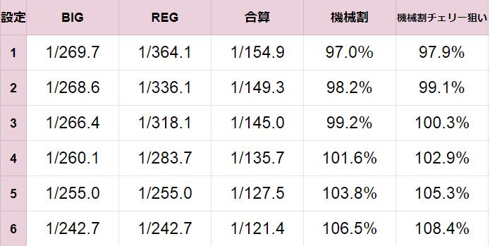 f:id:shimakazu1326:20190329154341p:plain