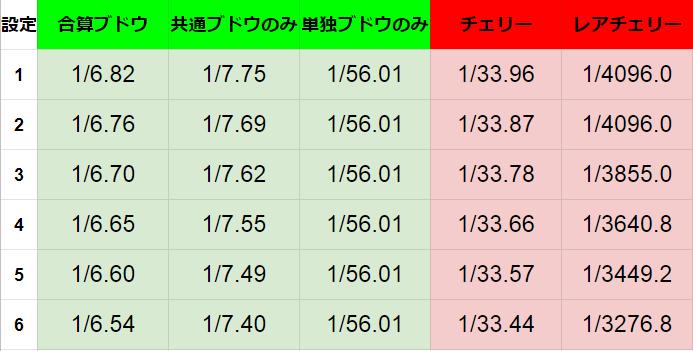 f:id:shimakazu1326:20190329154456p:plain