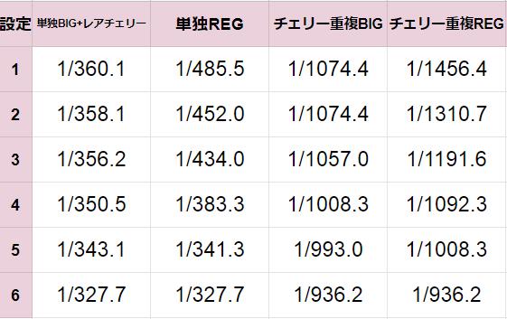 f:id:shimakazu1326:20190329155015p:plain