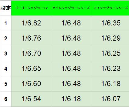 f:id:shimakazu1326:20190329165507p:plain