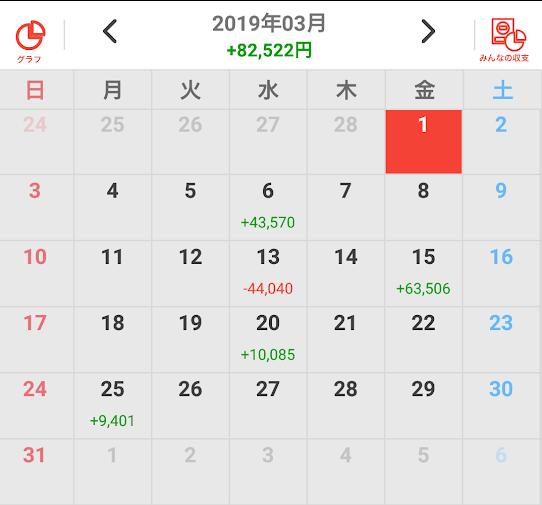 f:id:shimakazu1326:20190401203726p:plain