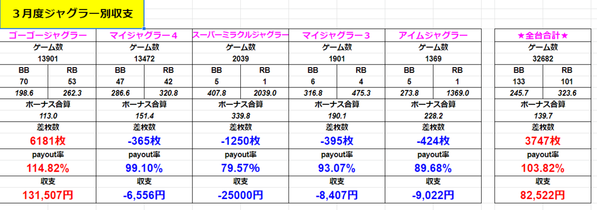 f:id:shimakazu1326:20190401220009p:plain