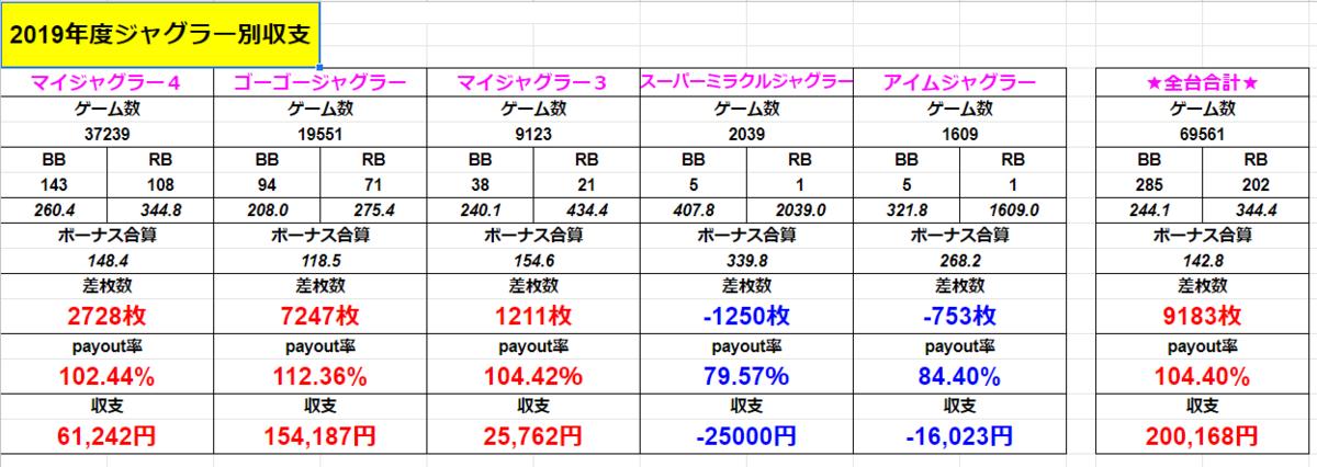 f:id:shimakazu1326:20190401223302p:plain