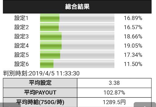 f:id:shimakazu1326:20190406233123p:plain