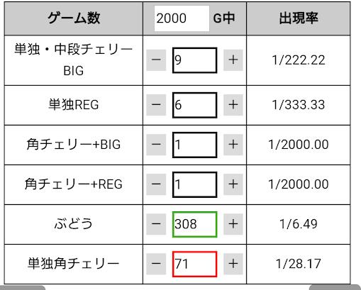 f:id:shimakazu1326:20190406234832p:plain