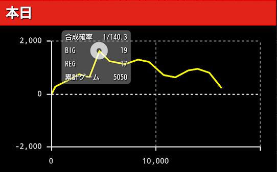 f:id:shimakazu1326:20190407083117p:plain