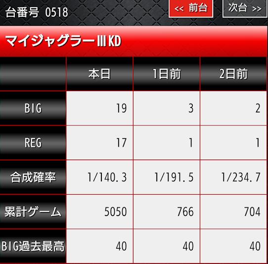 f:id:shimakazu1326:20190407083330p:plain