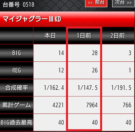 f:id:shimakazu1326:20190407083945p:plain