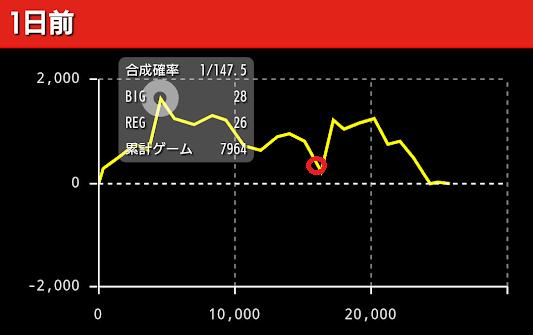 f:id:shimakazu1326:20190407084055p:plain