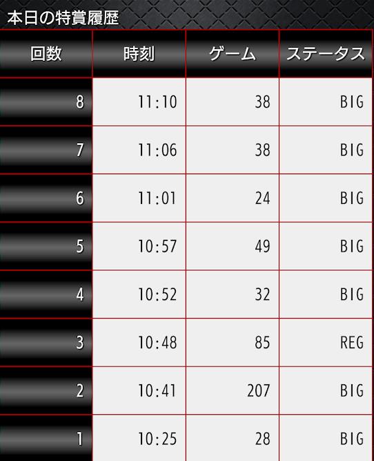f:id:shimakazu1326:20190416224148p:plain