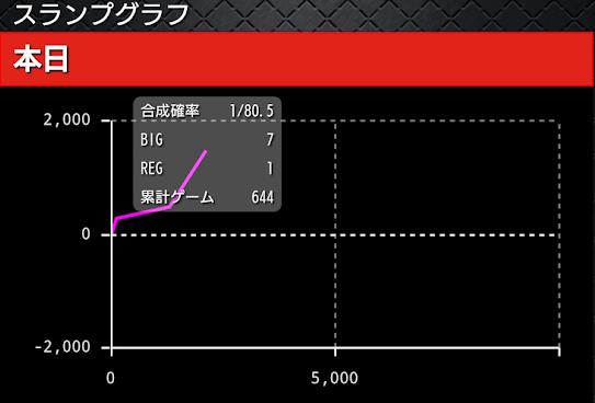 f:id:shimakazu1326:20190416224439p:plain