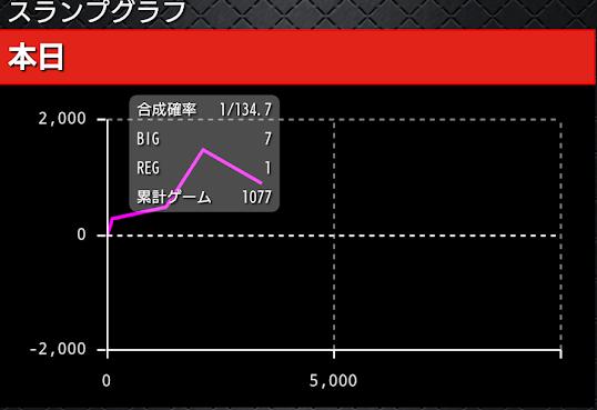 f:id:shimakazu1326:20190417001915p:plain